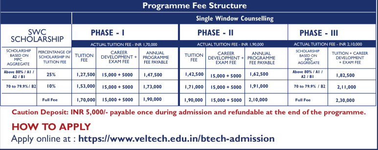 Programme Fee Structure